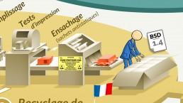 illustration recyclage cartouche d'encre